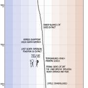 Earth_temperature_timeline_osiytn