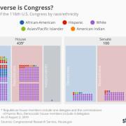 Congres_us_mcbg6d