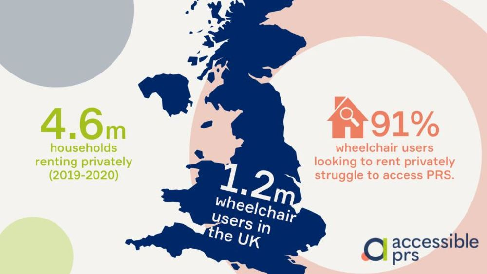 private rented sector is key to helping disabled people find suitable homes