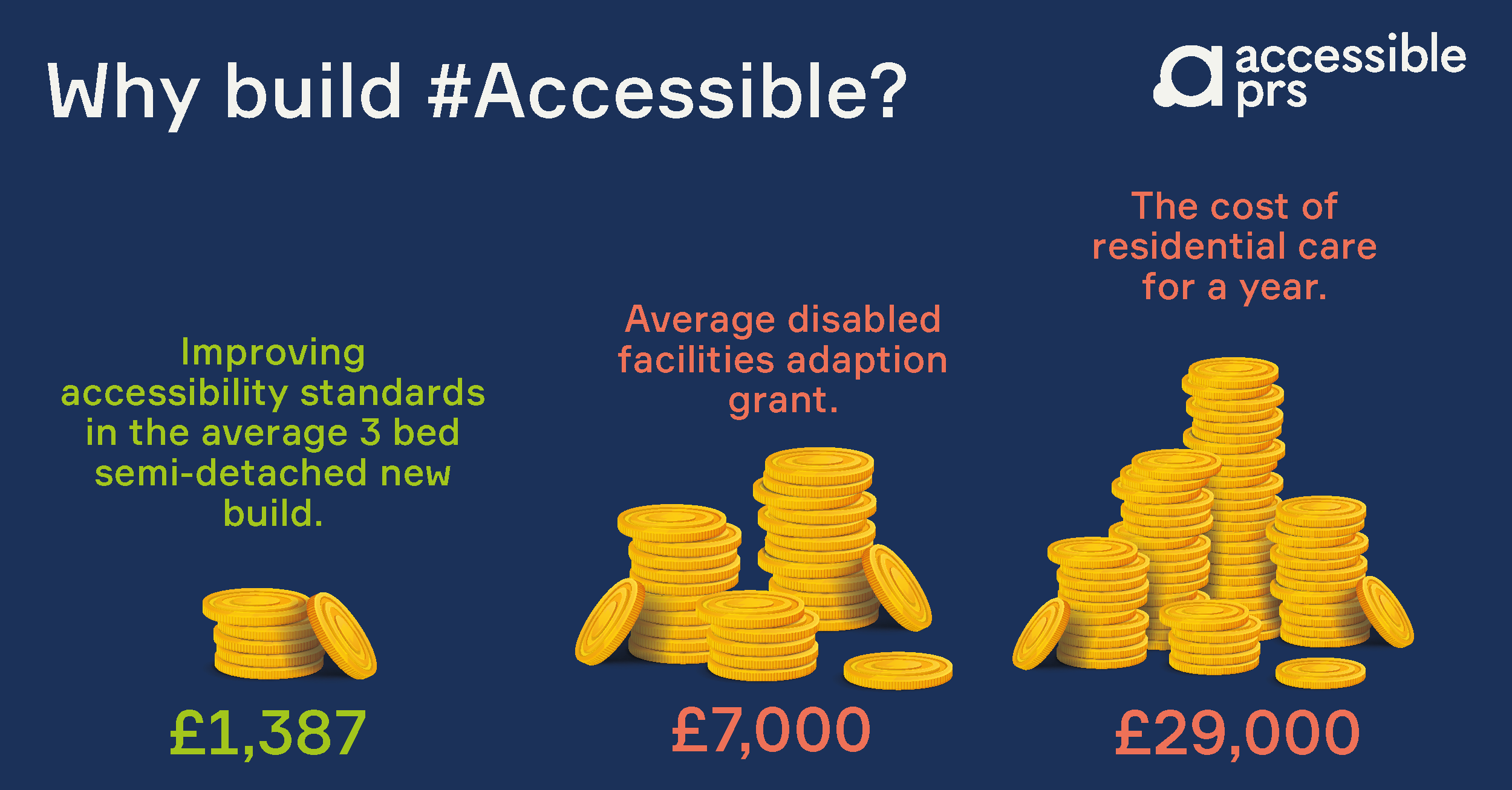 Why build accessible infographic