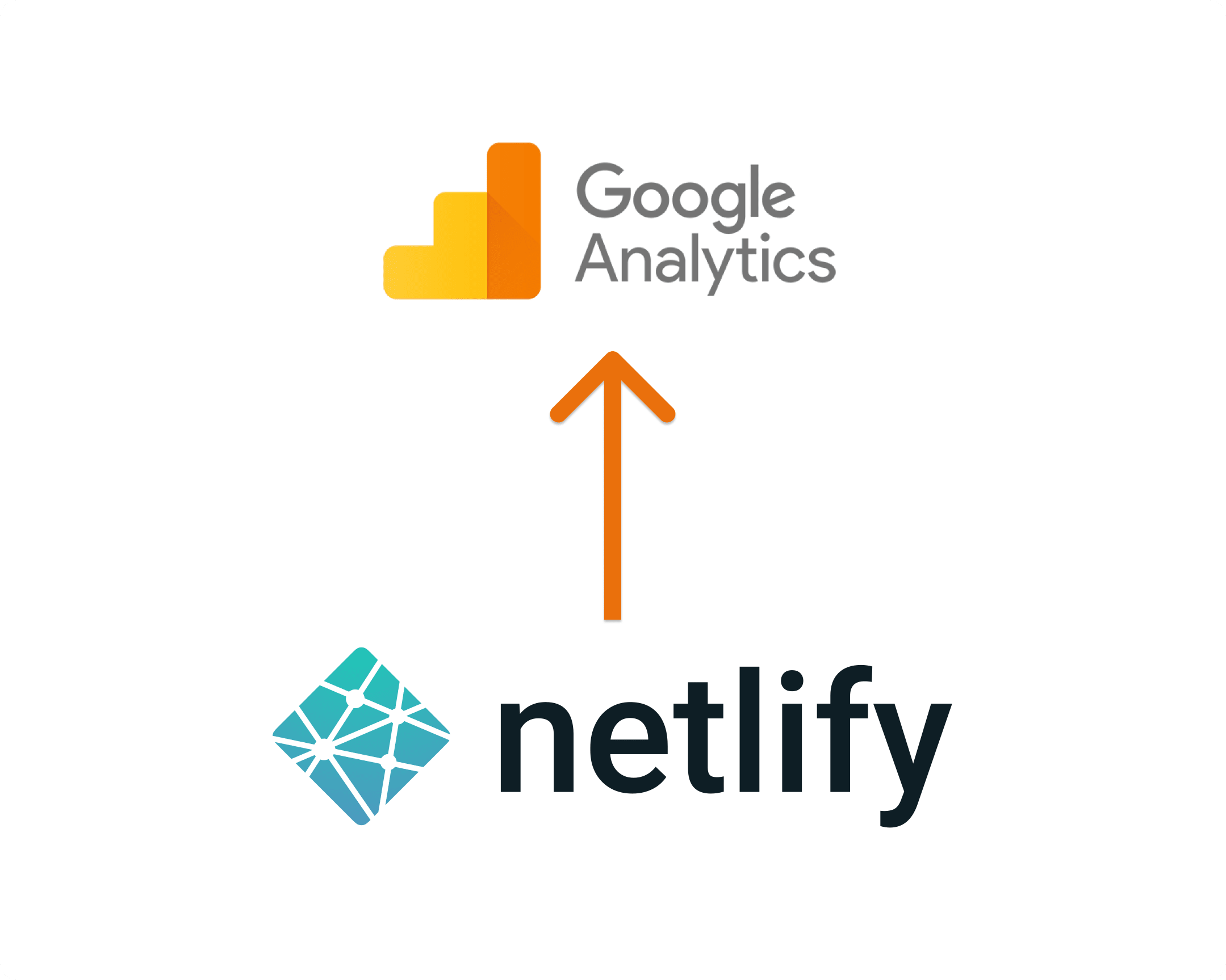 Get page views from Google Analytics using a Netlify Serverless function