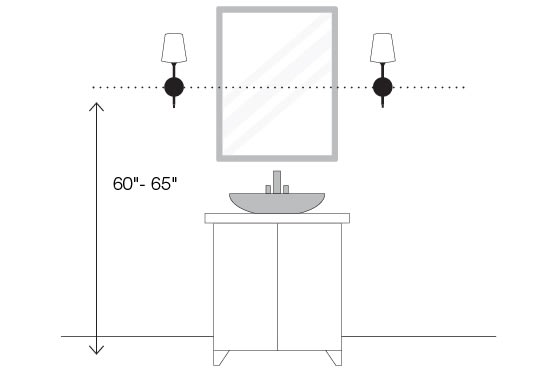 Wall Fixture Tips - Beside a bathroom mirror