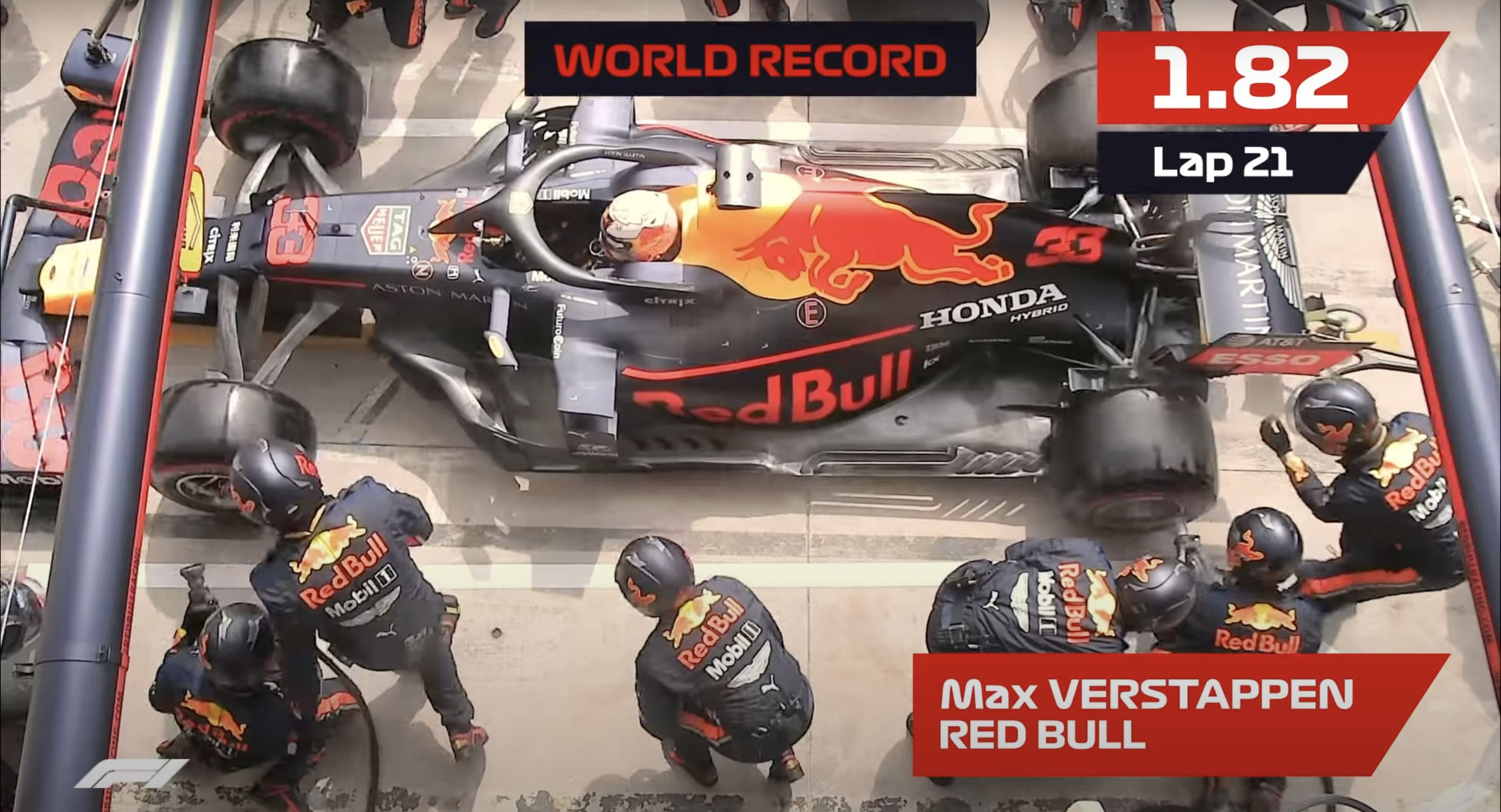 World Record Pit-Stop of RedBull