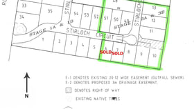 Development / Land commercial property for sale at 1 Rocla Rd Traralgon VIC 3844