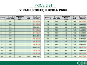 Factory, Warehouse & Industrial commercial property for lease at 2 Page Street Kunda Park QLD 4556