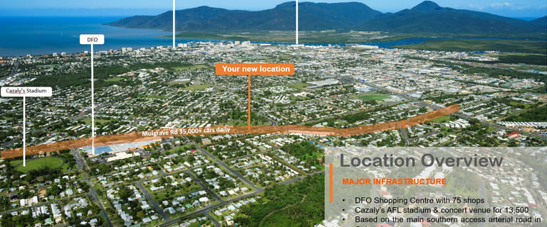 Shop & Retail commercial property for lease at Drive Thru/246 Mulgrave  Road Cairns QLD 4870
