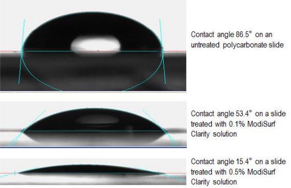 Croda ModiSurf Clarity Performance Characteristics - 7
