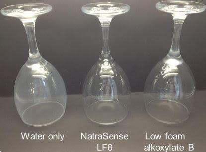Croda NatraSense LF8 Efficacy Studies - 11