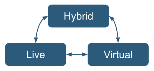 VEP - Event Types Graphic