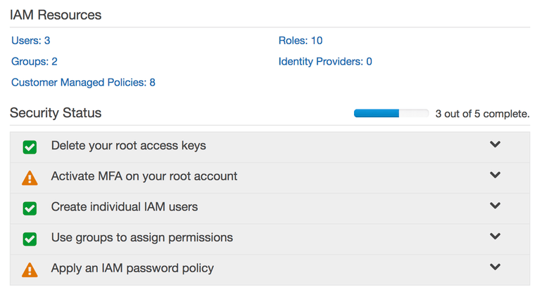 What a God-awful way to handle permissions.