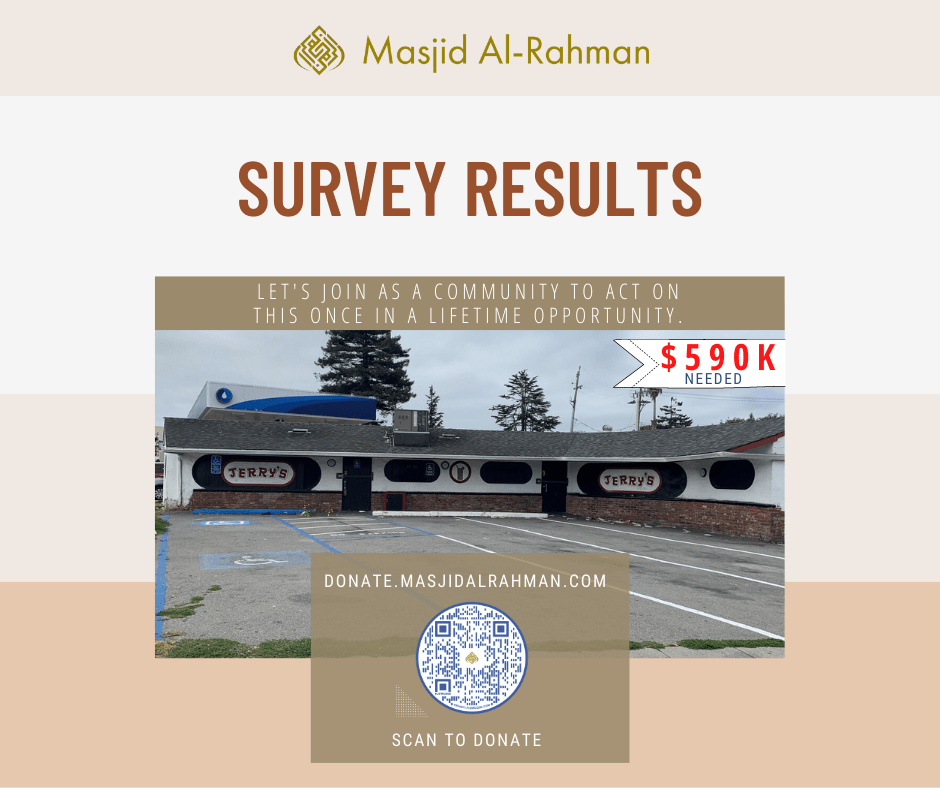 Follow up meeting and Survey Results