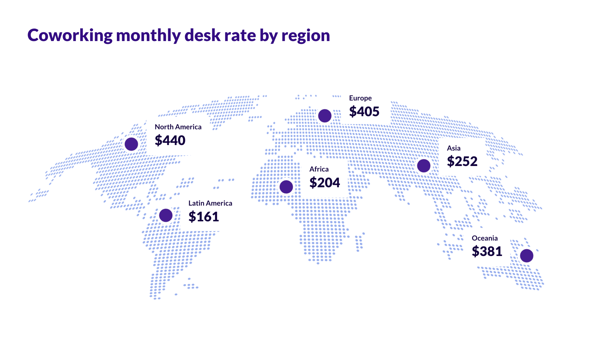 Top companies & governments review remote working policies: coworking supply is growing