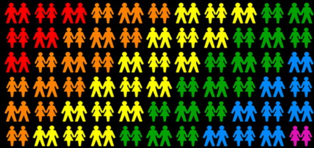 Discrimination in the workplace: the challenges for the LGBT community