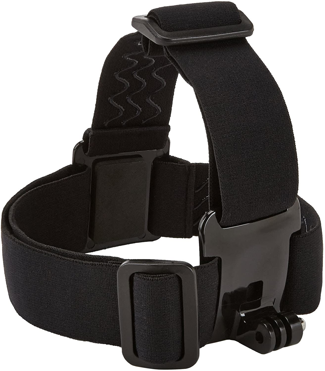 GoPro Head Strap Review