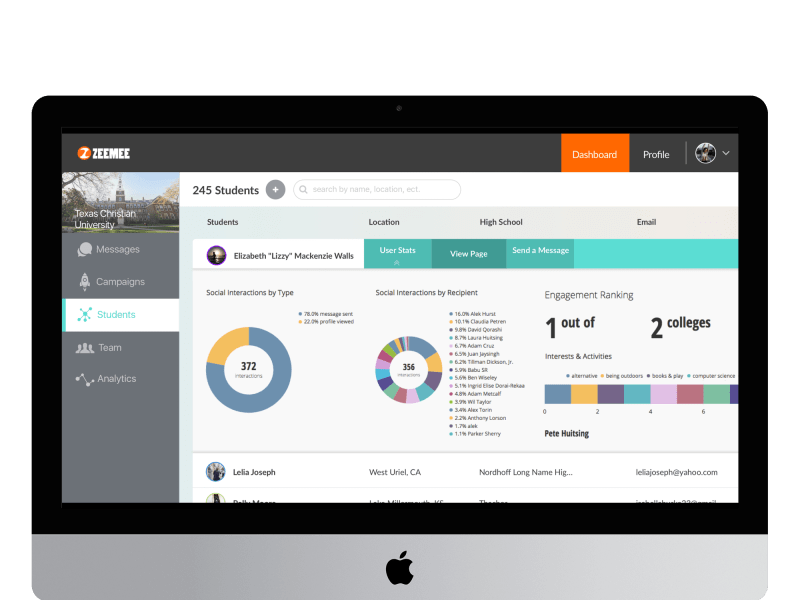 ZeeMee Dashboard for Colleges