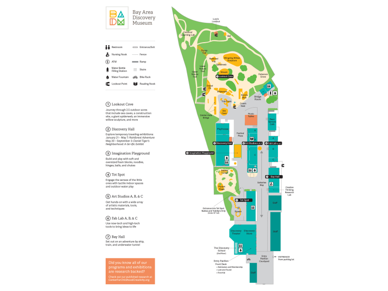 Museum Visitor Map