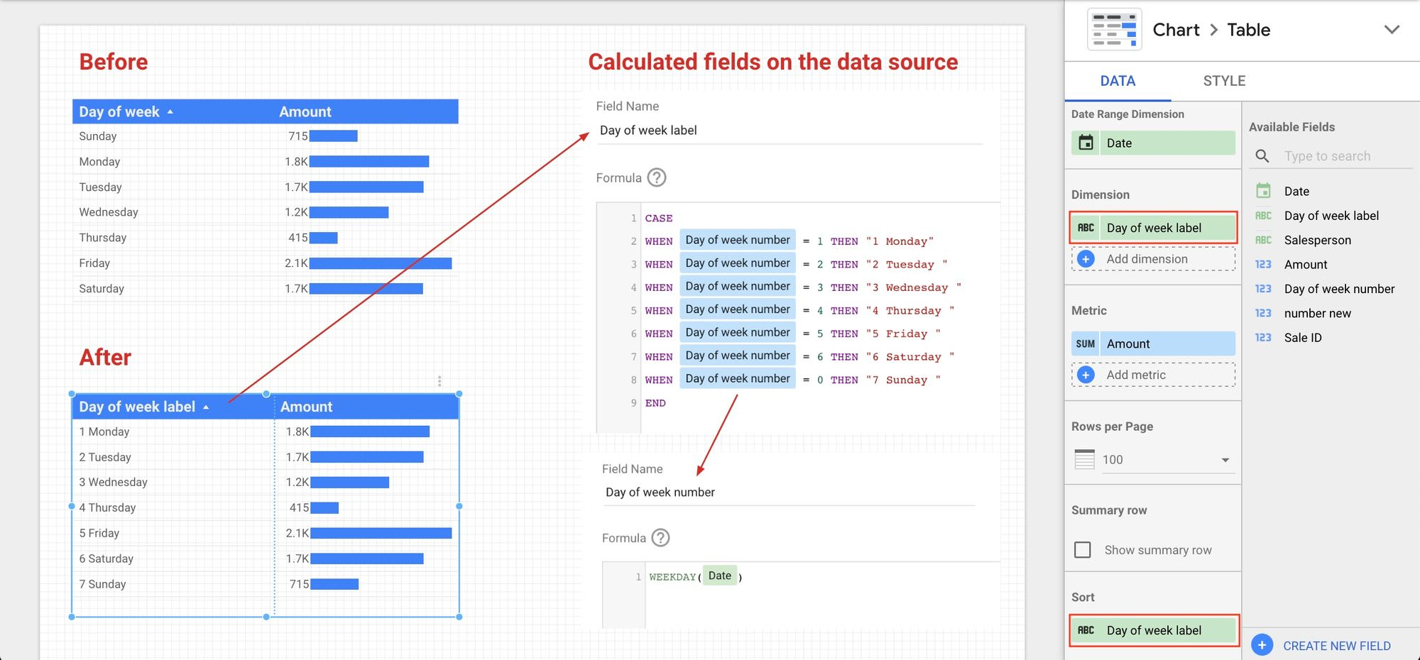 Google Data Studio Parameters: Hacks, Tips & Tricks