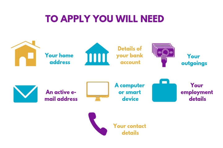 The infographics shows what your lender will need from you when applying