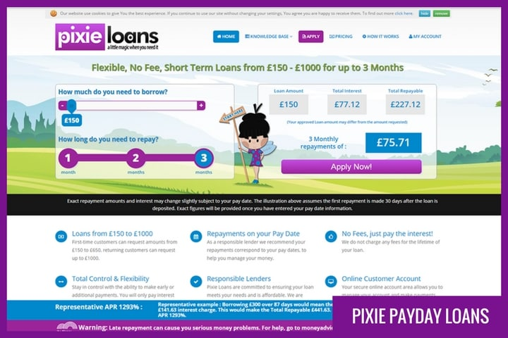 Pixie loans