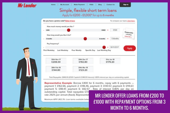 a screenshot from mr lender website where you can apply for £200 cash