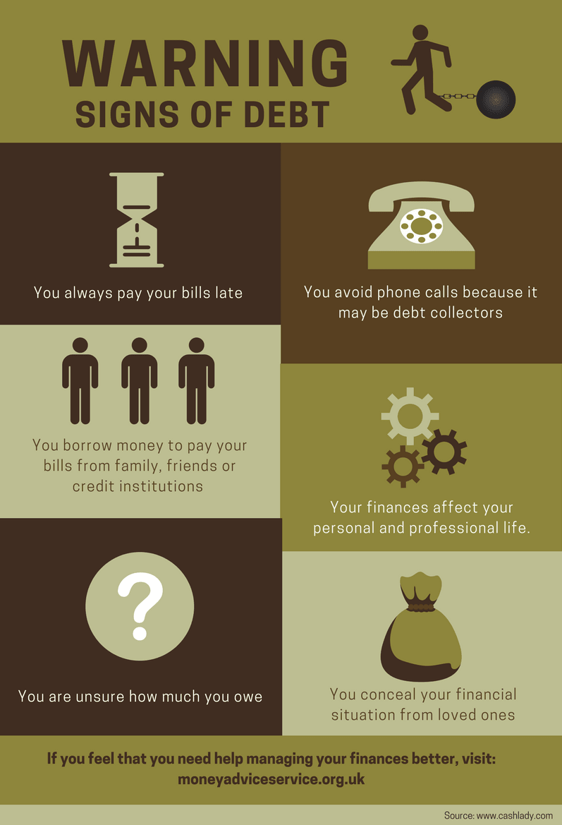 an infographic showing warning signs that someone has serious money problems
