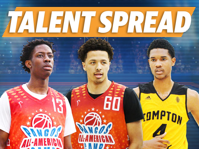 Basketball Recruiting Early Signing Period Talent Spread