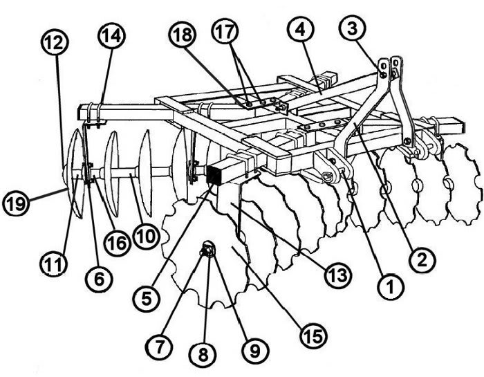 King Kutter Box Frame Disc Harrow Parts