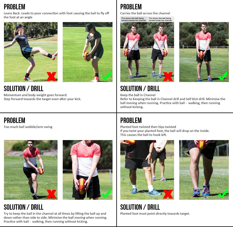 Kicking Problems