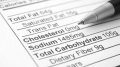 Cholesterol Check