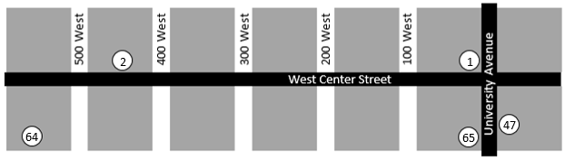 Downtown Historic Mini Map