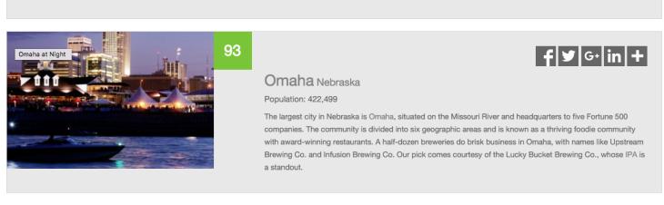 Omaha Beer