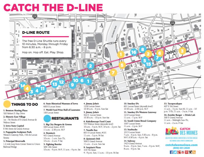 D-line Map