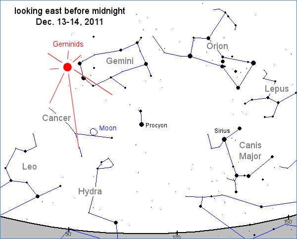 Meteor Shower Tonight!