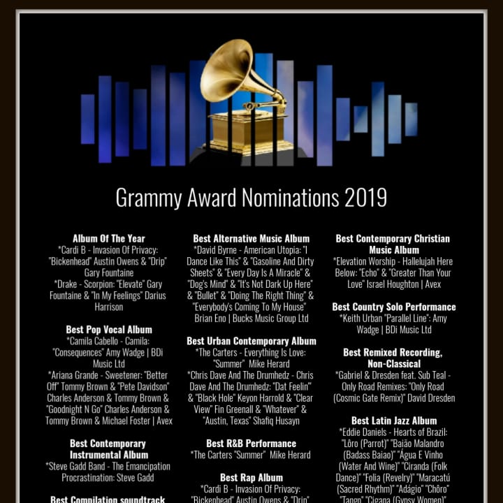 Grammy Nominations - The Royalty Network