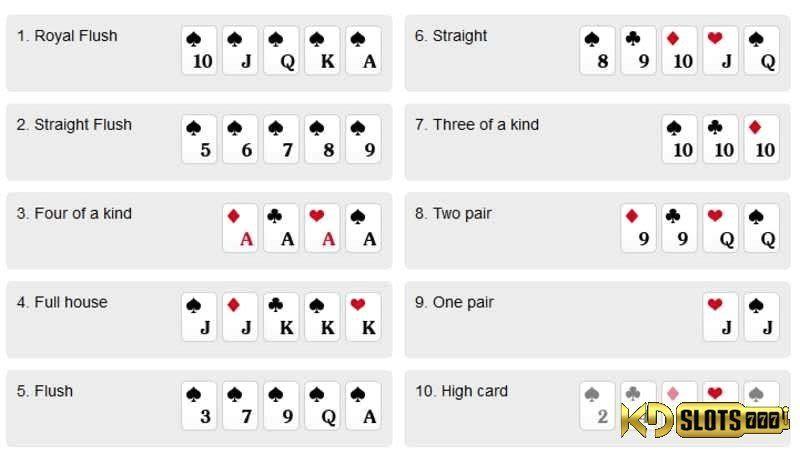 Kinh nghiệm kiếm cơm khi chơi poker online tiền thật.