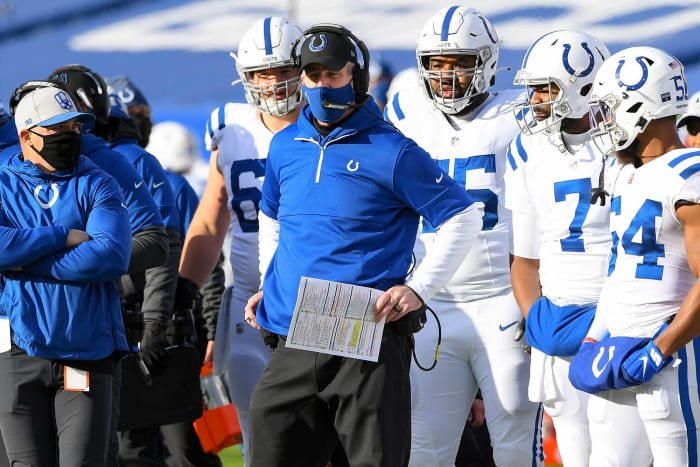 Indianapolis Colts +2800